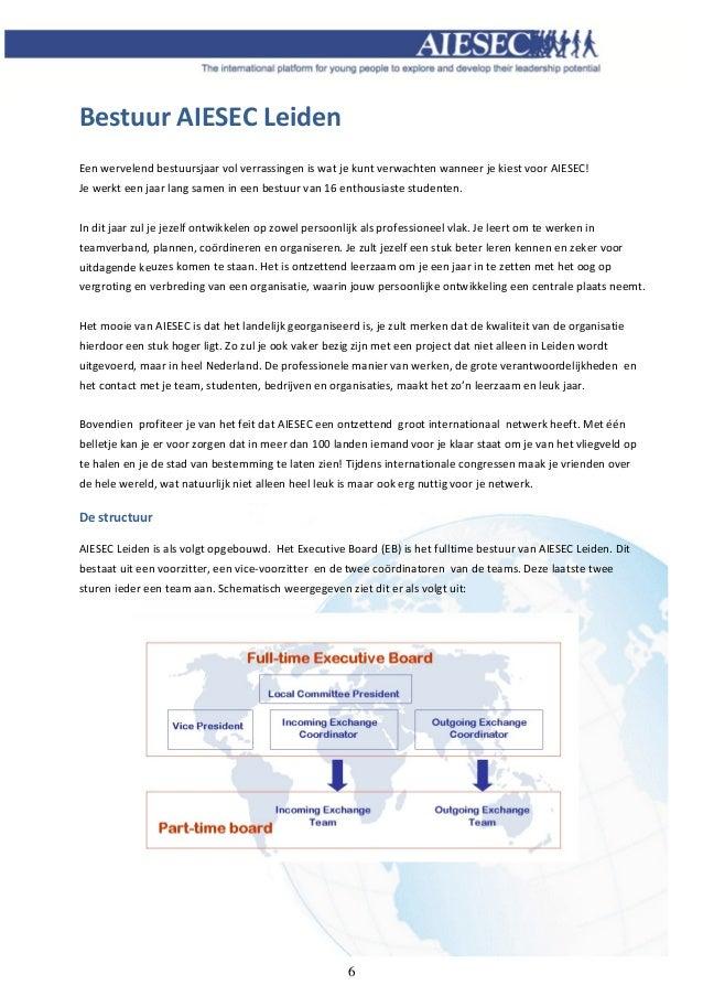 motivatiebrief bestuursfunctie Motivatiebrief Bestuursfunctie | Voorbeeldbrief 2019