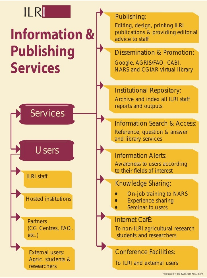 ILRI                   Publishing:                         Editing, design, printing ILRI  Information &           publica...