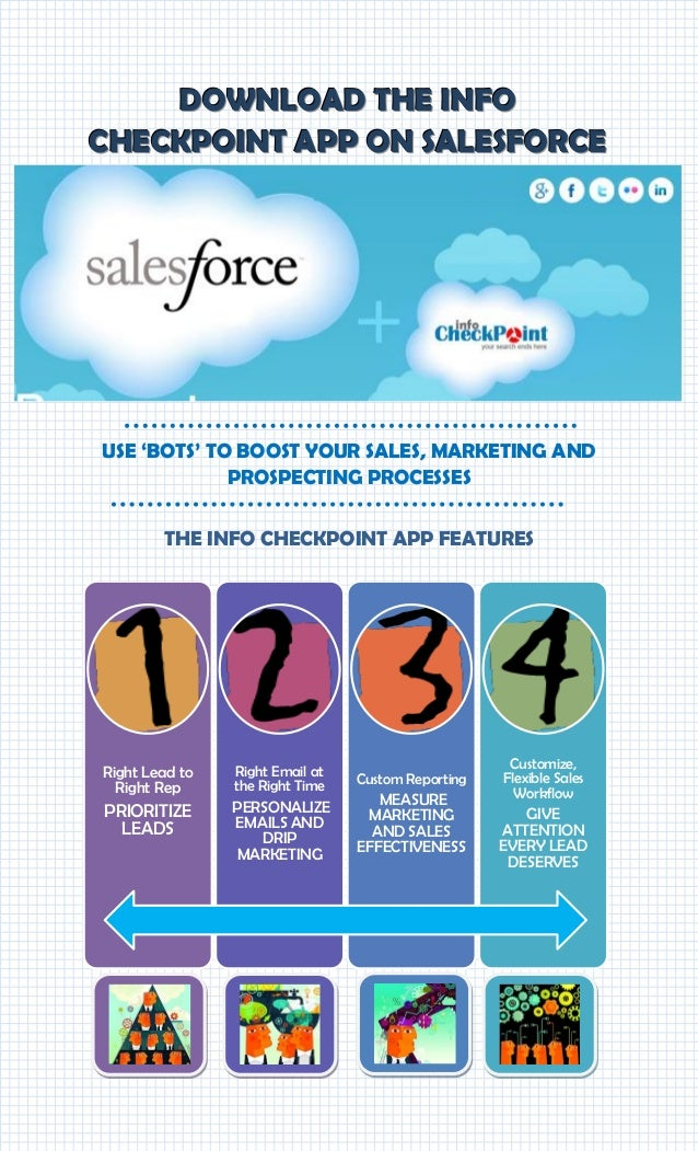 DOWNLOAD THE INFOCHECKPOINT APP ON SALESFORCEUSE 'BOTS' TO BOOST YOUR SALES, MARKETING AND             PROSPECTING PROCESS...