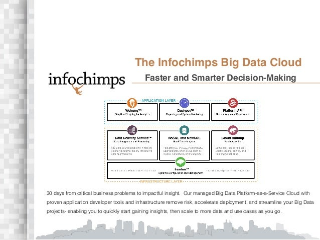 The Infochimps Big Data Cloud!                                            Faster and Smarter Decision-Making!30 days from ...