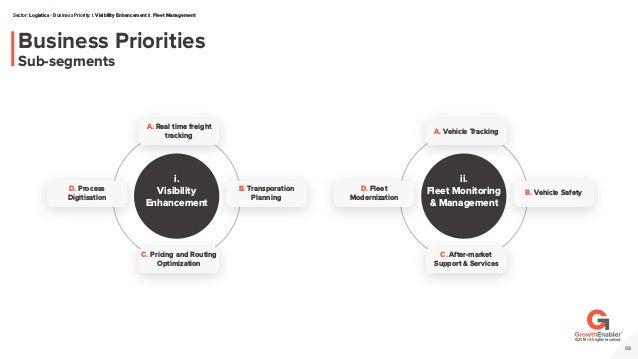 GrowthEnabler Infocus Report Presentation