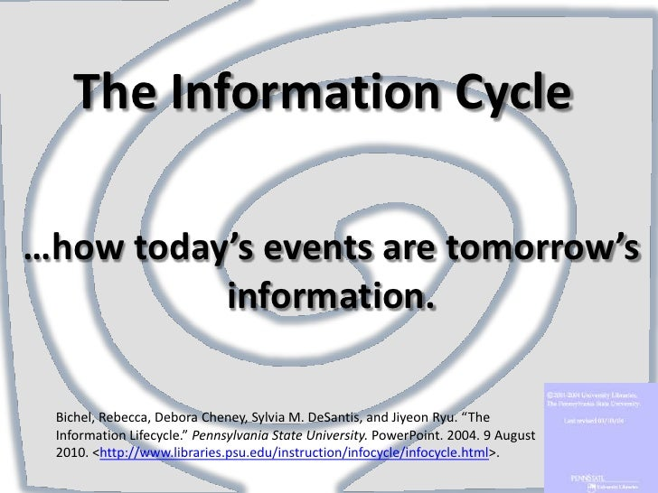 The Information Cycle<br />…how today's events are tomorrow's information.<br />Bichel, Rebecca, Debora Cheney, Sylvia M. ...