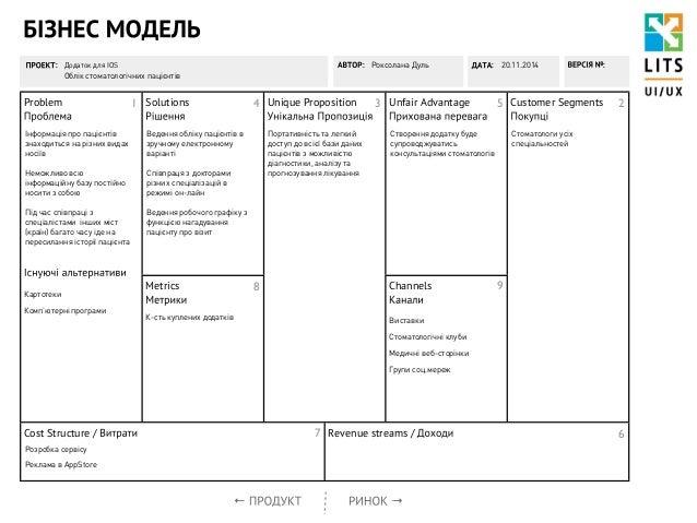InfoDent Slide 3