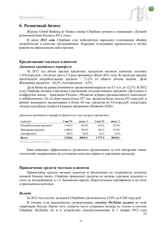 официальный сайт сбербанка россии частным клиентам вклады
