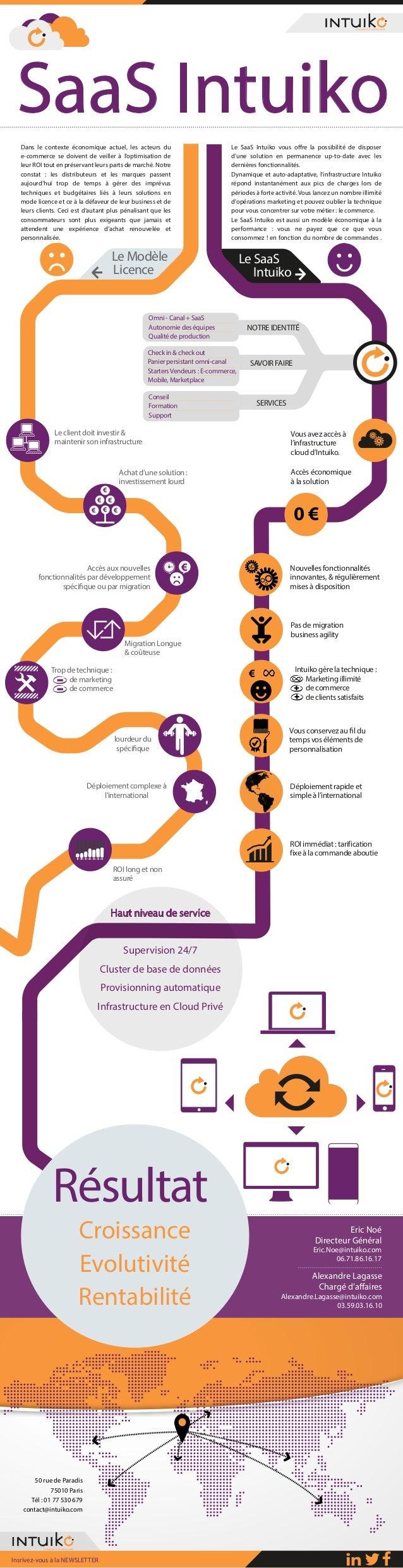 COMMERCE EVERYWHERE  SaaS Intuiko Dans le contexte économique actuel, les acteurs du e-commerce se doivent de veiller à l'...
