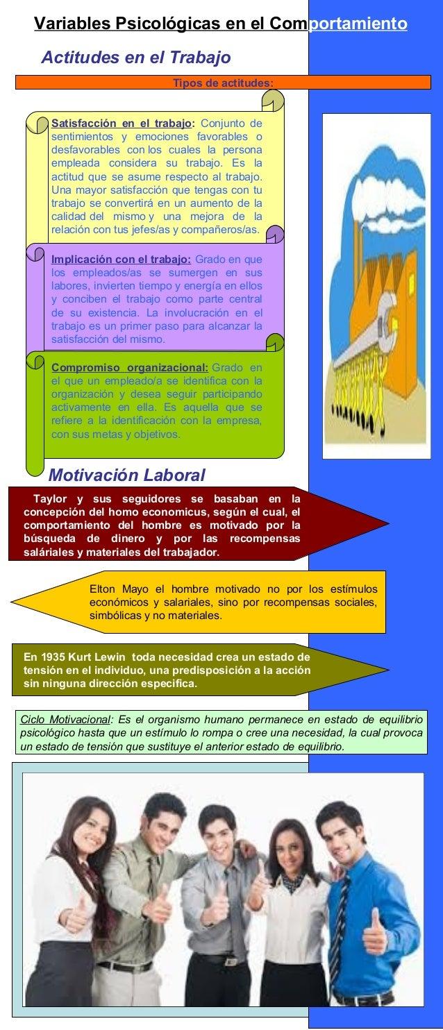 Infografía Actitudes En El Trabajo Y Motivacion Laboral