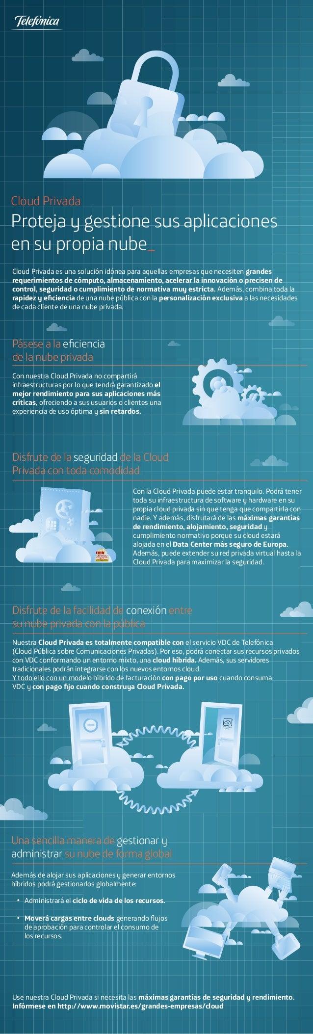 Cloud Privada  Proteja y gestione sus aplicaciones  en su propia nube_  Cloud Privada es una solución idónea para aquellas...