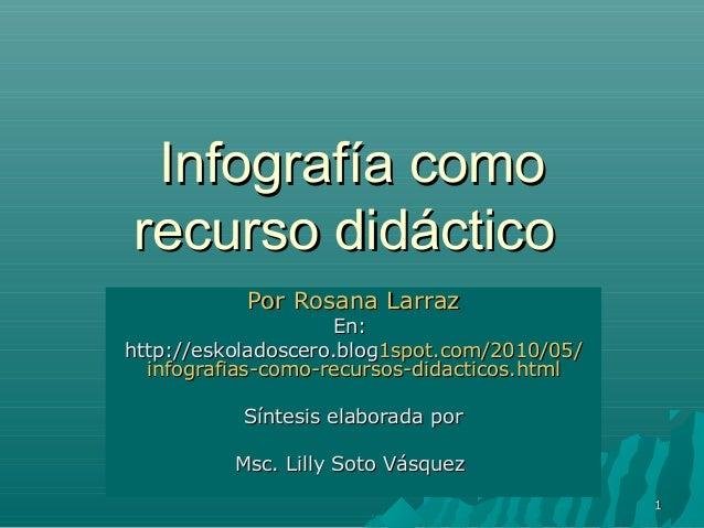 Infografía como recurso didáctico Por Rosana Larraz  En: http://eskoladoscero.blog1spot.com/2010/05/ infografias-como-recu...
