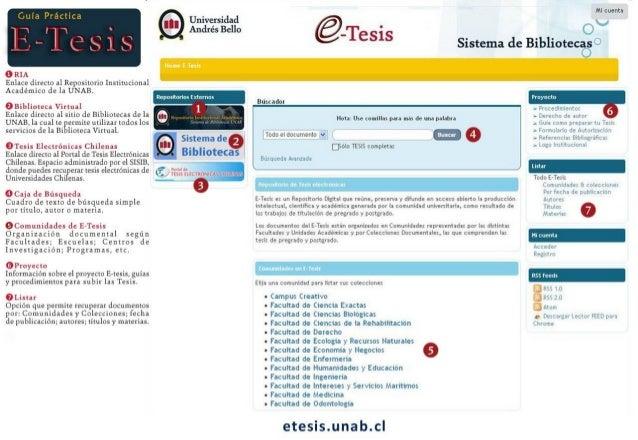 Infografía de Guía Práctica de  Repositorio E-Tesis del Sistema Bibliotecas Unab
