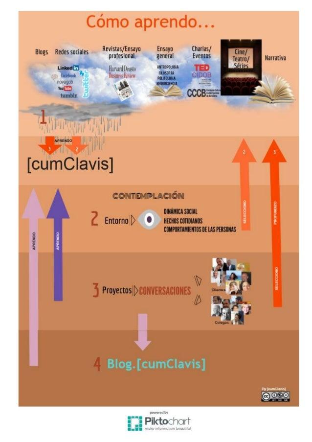 Infografía doc