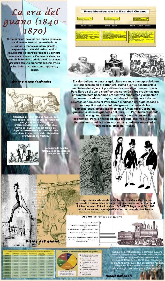 La era del guano (1840 – 1870) El rompimiento colonial con España generó un fraccionamiento en el desarrollo de las relaci...