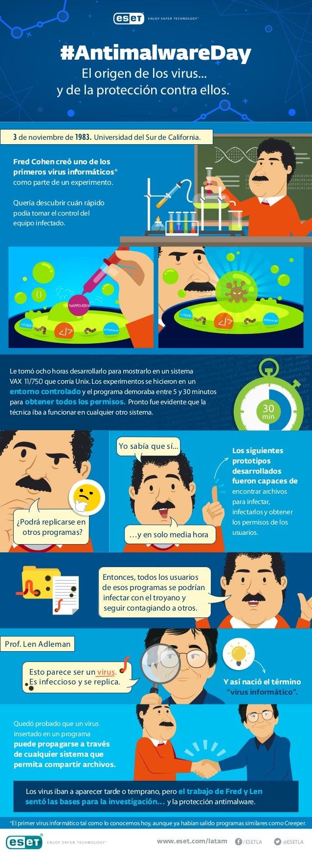 </> </CODE> %APPDATA% AUTORUN.INF </> </CODE> AUTORUN.INF #AntimalwareDay El origen de los virus... y de la protección con...