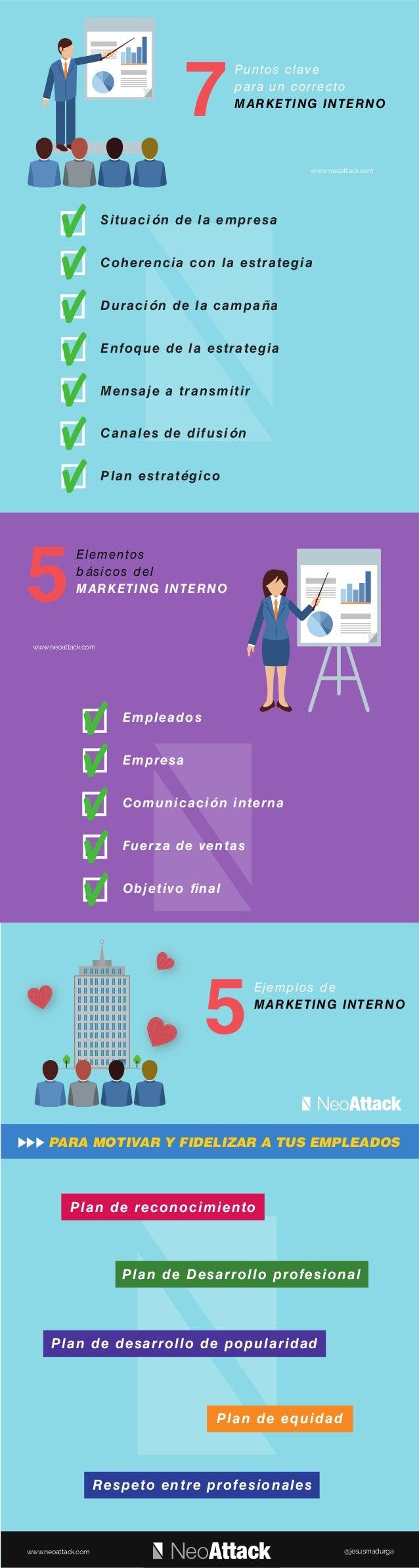 Elementos básicos del MARKETING INTERNO 5 Puntos clave para un correcto MARKETING INTERNO 7 Situación de la empresa Cohere...