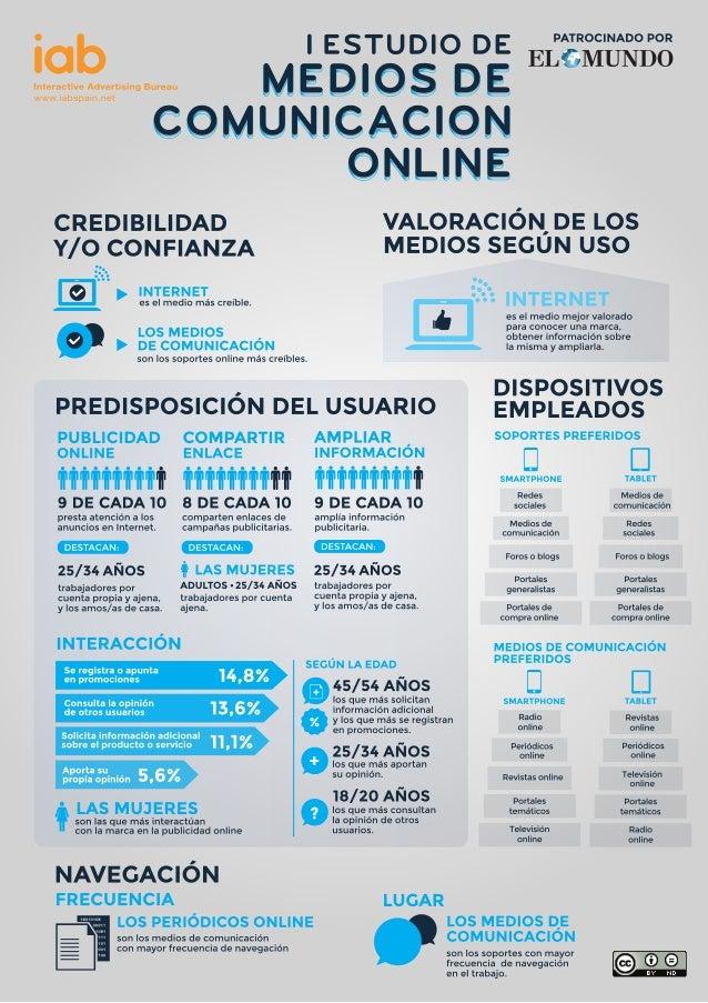 ¡ab  Interactive Advertising Bureau www. iabspain. net  l ESTUDIO DE  MEIQS E  PATROCINADO POR  EL ¿MUNDO  CDMDNIGACIQN QN...