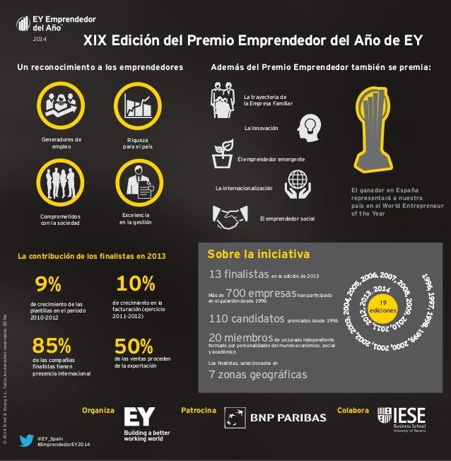 XIX Edición del Premio Emprendedor del Año de EY2014 Un reconocimiento a los emprendedores Riqueza para el país Generadore...