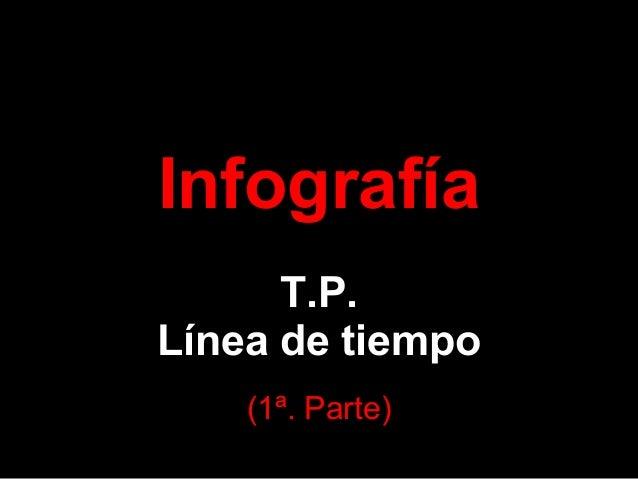 Infografía T.P. Línea de tiempo (1ª. Parte)