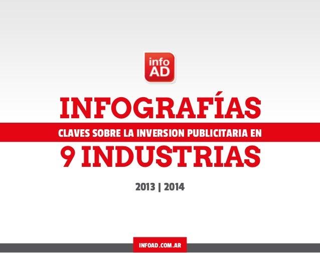 9 INDUSTRIAS INFOGRAFÍAS CLAVES SOBRE LA INVERSION PUBLICITARIA EN 2013 | 2014 INFOAD.COM.AR