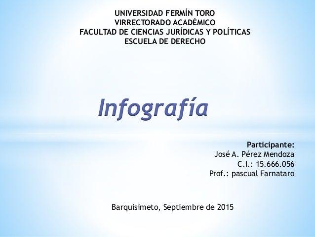 UNIVERSIDAD FERMÍN TORO VIRRECTORADO ACADÉMICO FACULTAD DE CIENCIAS JURÍDICAS Y POLÍTICAS ESCUELA DE DERECHO Participante:...