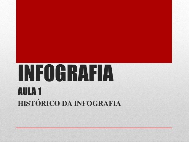 INFOGRAFIA AULA 1  HISTÓRICO DA INFOGRAFIA
