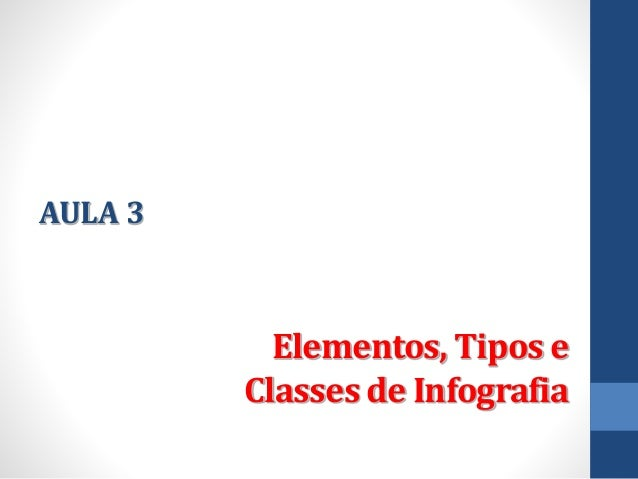 Elementos, Tipos e Classes de InfografiaAULA 3