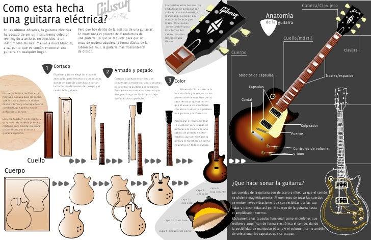 Infografia guitarra 2 LC2