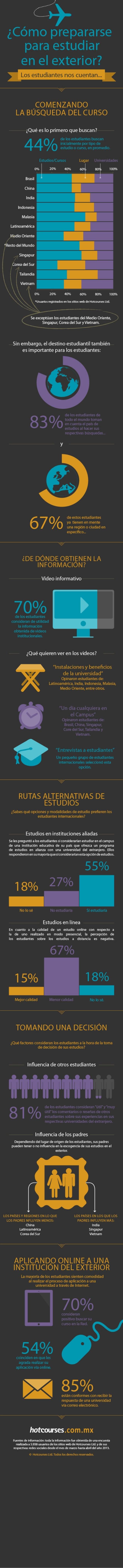 Infografia para-estudiantes-internacionales