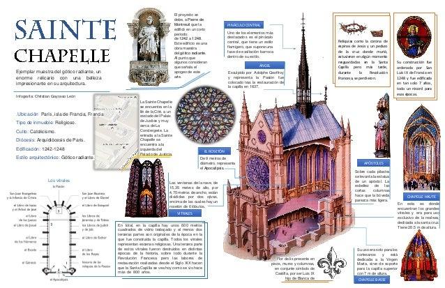 Infografia sainte chapelle for Infografia arquitectura