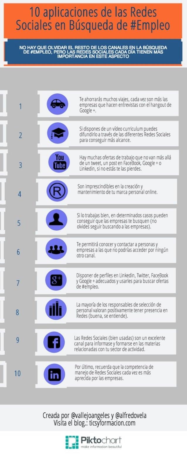 10 aplicaciones de las Redes Sociales en la búsqueda de empleo
