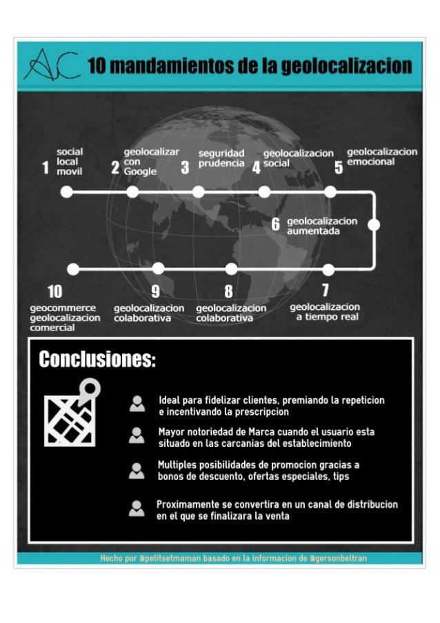 Infografia 10 Mandamientos Geolocalizacion