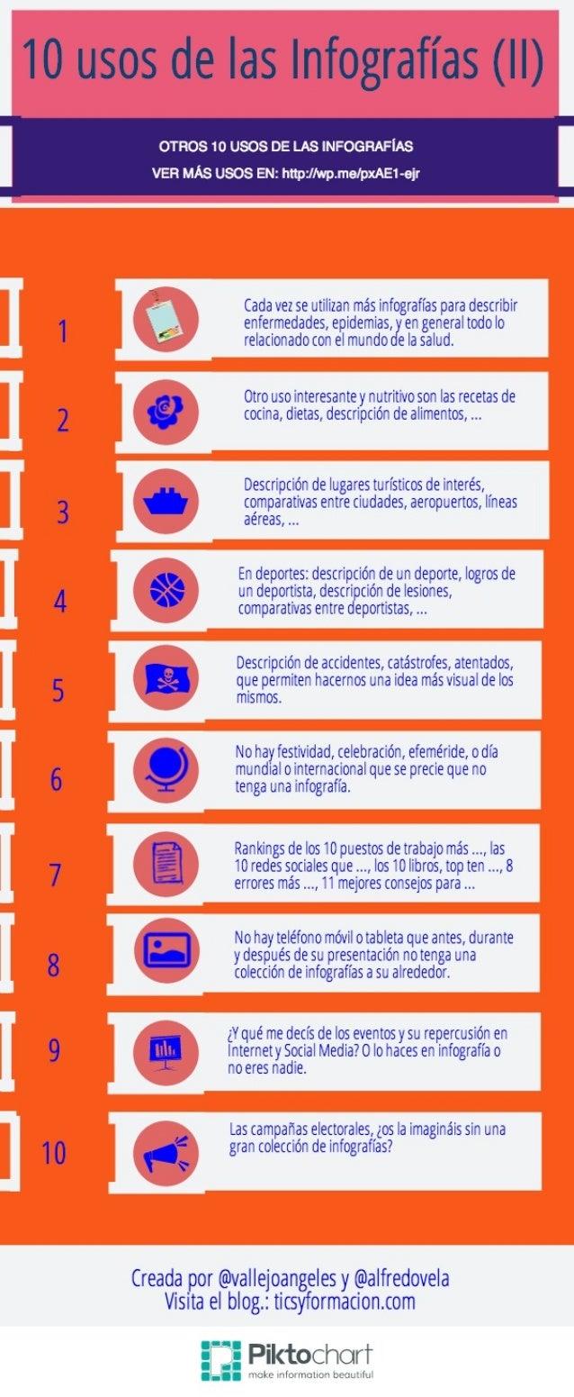 10 usos de las infografías 2