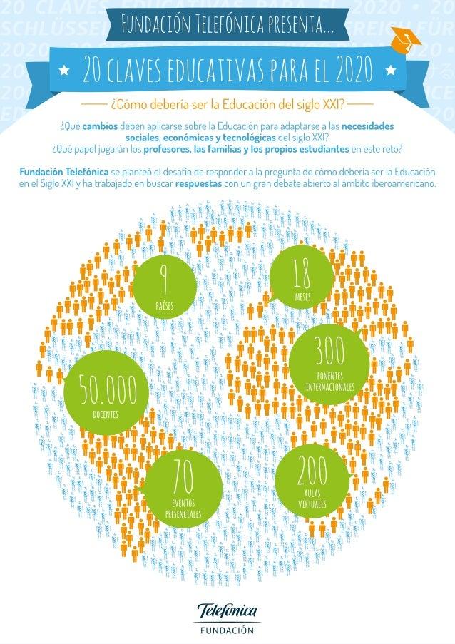 Infografia: 20 claves educativas para 2020 (Fundación Telefónica)
