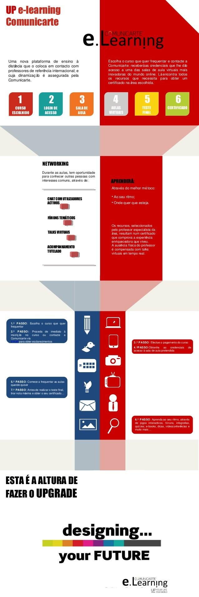 UP e-learning Comunicarte  Escolha o curso que quer frequentar e contacte a Comunicarte: receberá as credenciais que lhe d...