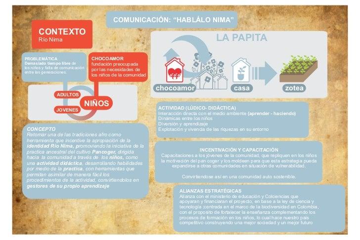"""COMUNICACIÓN: """"HABLÁLO NIMA""""       CONTEXTO       Río Nima                                                                ..."""
