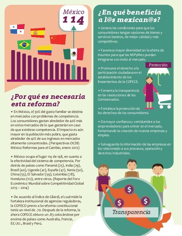 Ley Federal de Competencia Económica Slide 2