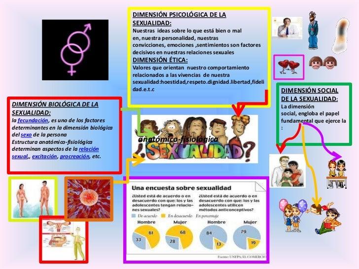 Socializacion primaria y secundaria ejemplos yahoo dating 2