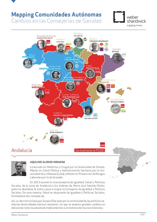 Mapping Comunidades Autónomas Cambios en las Consejerías de Sanidad Weber Shandwick pág. 1 AQUILINO ALONSO MIRANDA Licenci...