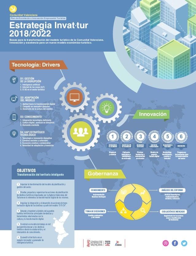 Estrategia Invat•tur 2018/2022Bases para la transformación del modelo turístico de la Comunitat Valenciana. Innovación y e...