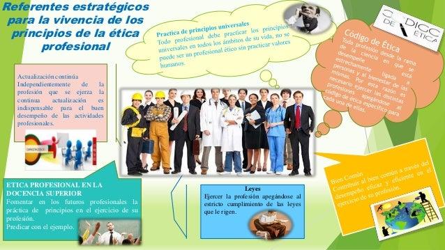 Referentes estratégicos para la vivencia de los principios de la ética profesional Leyes Ejercer la profesión apegándose a...