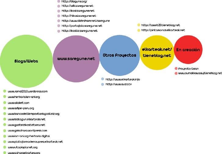Infografia hezigune 2010_2011