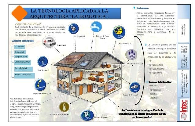 Infografia la domotica for Infografia arquitectura