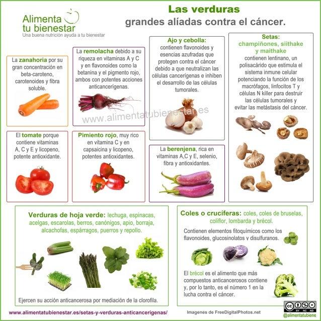 Infografia las verduras aliadas contra el cancer - Alimentos contra el cancer de mama ...