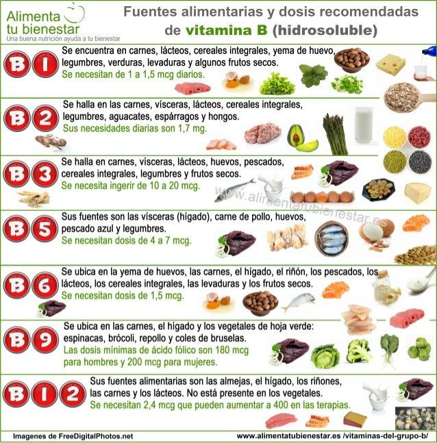 Infograf a la vitamina b for La b b