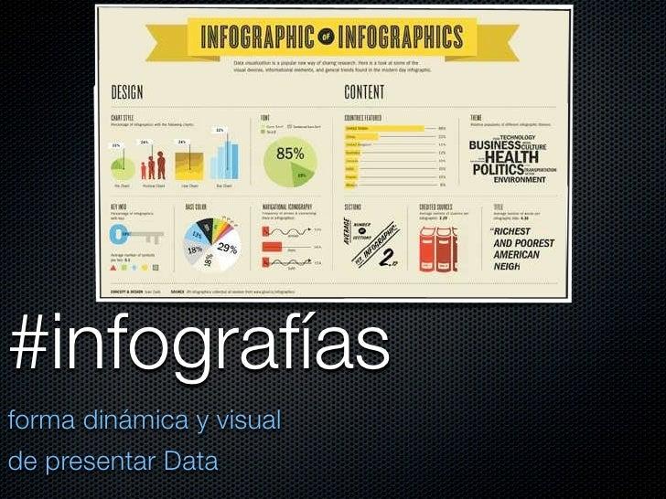 #infografíasforma dinámica y visualde presentar Data