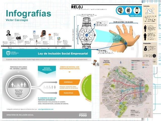 Infografías Víctor Cacciagiú