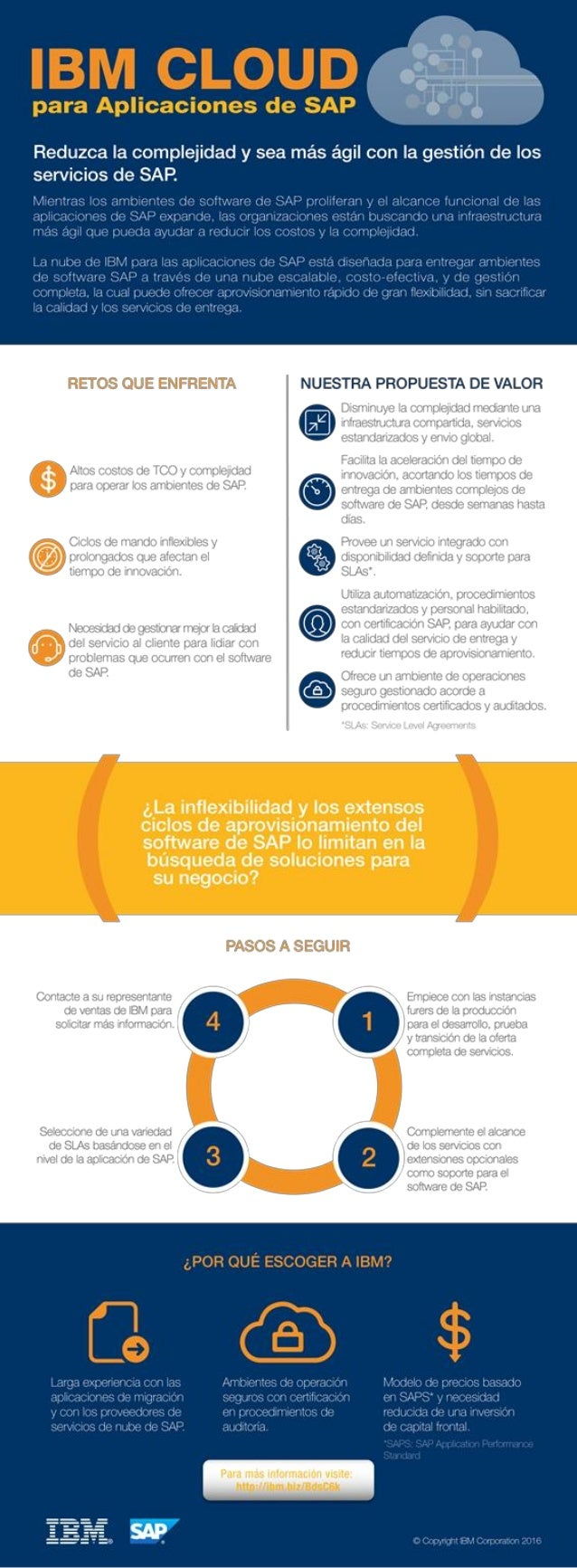 IBM Cloud para aplicaciones de SAP Reduzca la complejidad y sea más ágil con la gestión de los servicios de SAP