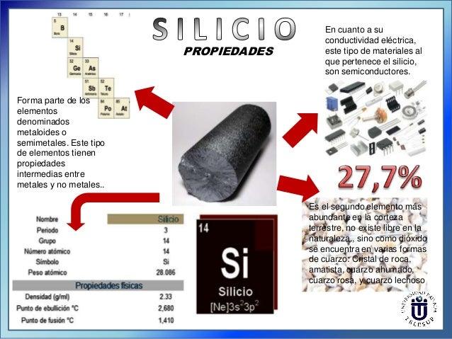 Infografia sobre solidos cristalinos por marco gutierrez 3 urtaz Image collections