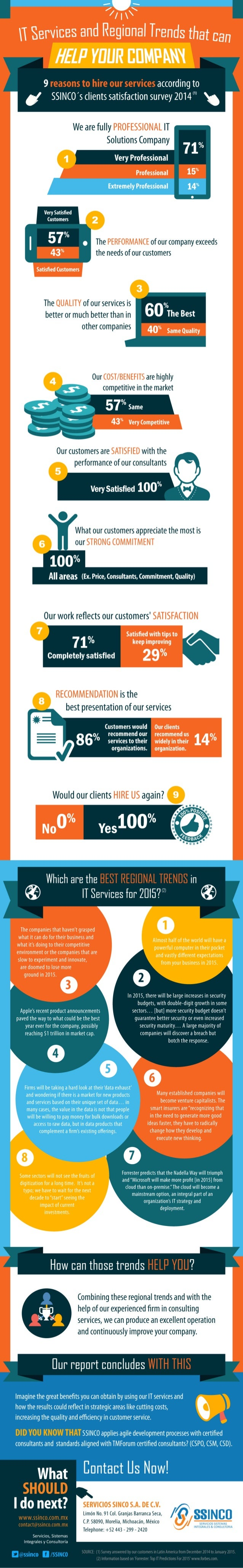 7M:   / / I'  Î Services and Regione!  Trends that can     9  ' 'e  zxaccordingto   SS| NCO'sclientssatisfactionsurvey 201...