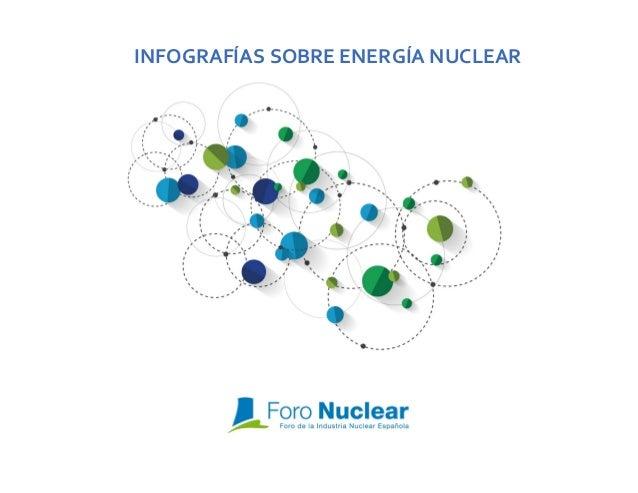 INFOGRAFÍAS SOBRE ENERGÍA NUCLEAR