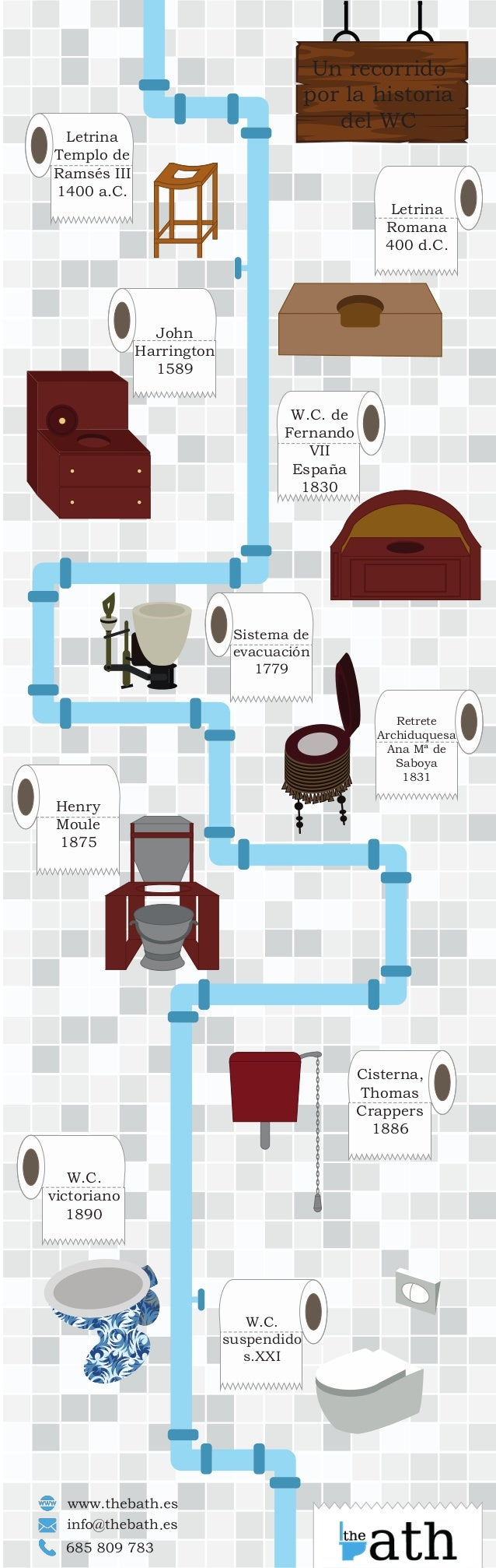 la historia del wc. Black Bedroom Furniture Sets. Home Design Ideas