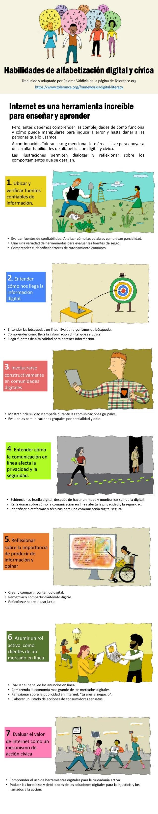 Habilidades de alfabetización digital y cívica